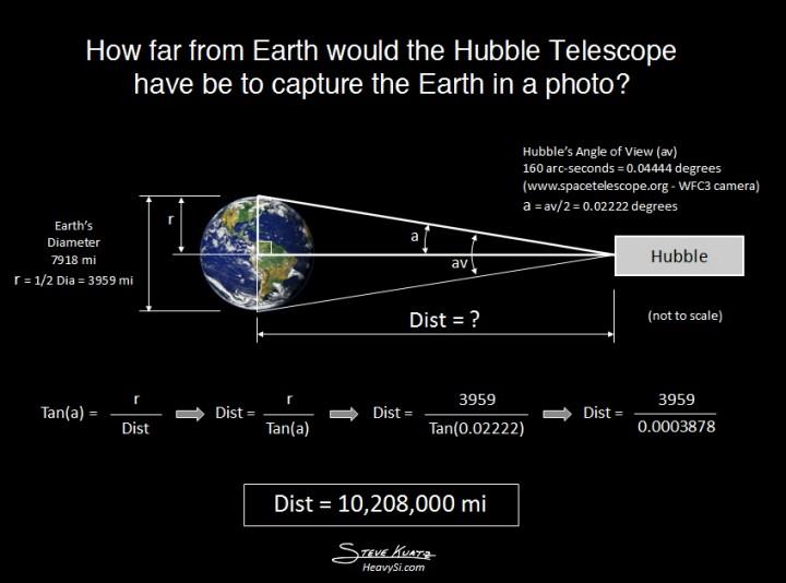 Hubble Math